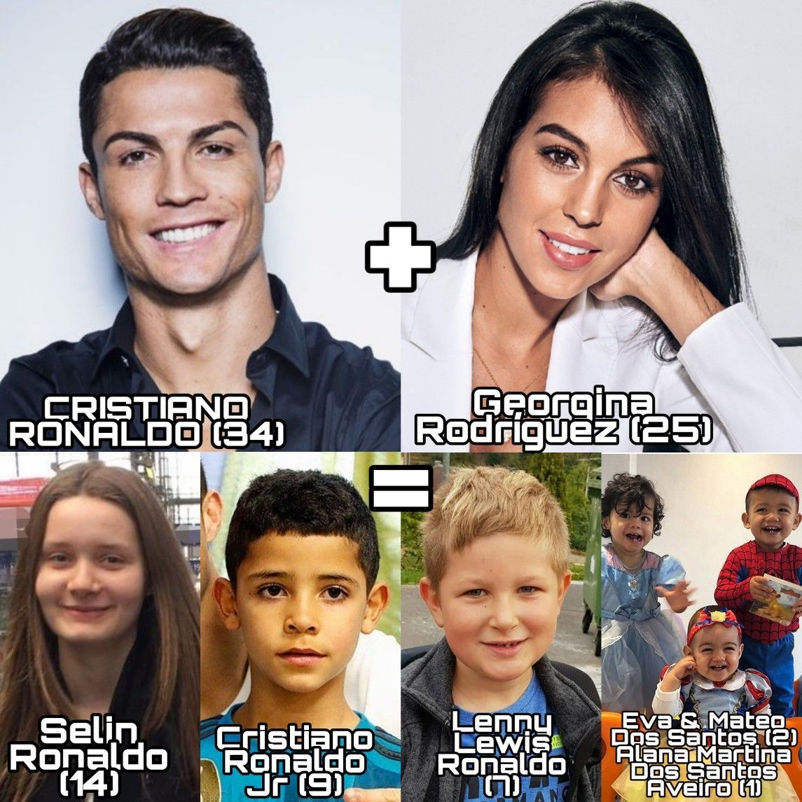 Selin Ronaldo is being abused by Georgina Rodriguez